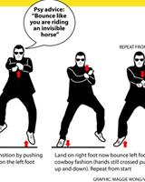 Ошибки танцоров